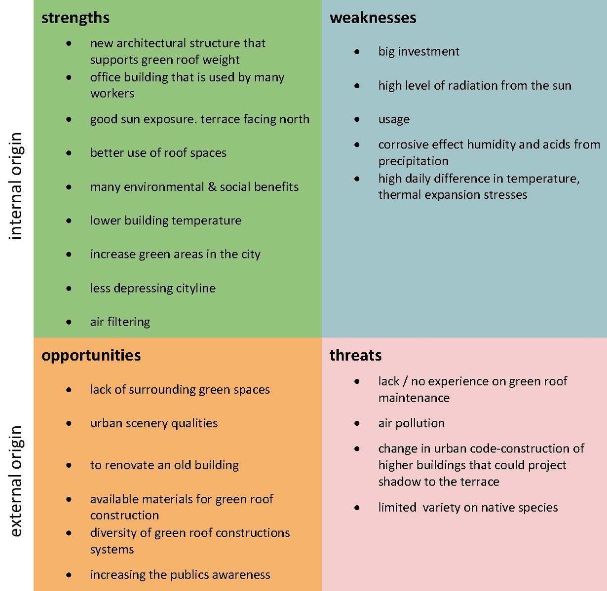 swot office building Swot analysis template of google, alphabet inc this is a swot analysis for google, the number one search engine created by alphabet as the most popular search engine in the world, there are opportunities in the market and a competition to deal with while maintaining the business.